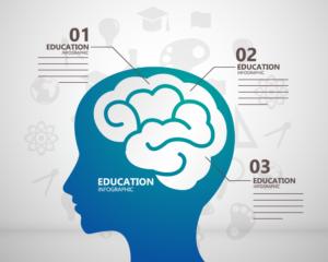Gehirnleistung, Denkvermögen, Gedächtnisleistung steigern und verbessern
